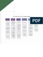 block schedule structure flowchart