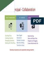 2nd Principle - Collaboration