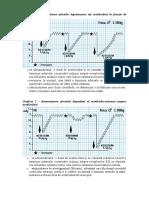grafice scrise  farmacologie.doc