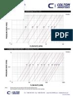 Pressure Drop - COLTON Strainers.pdf