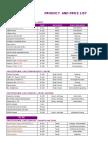 Lista Precios 2016 Denova-2 (2)