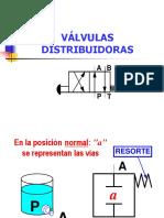 Valvulas Distribuidoras Electrovalvulas
