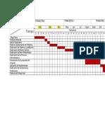 Modelo de Diagrama de Gann Proyecto Iut