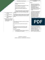 Desarrollo Emprendedor - Ordenador Conceptual m4