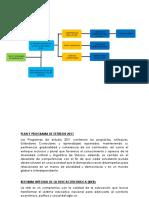 Plan y Programa de Estudios 2011