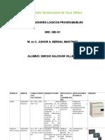PLC (3)