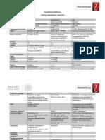 DIAGNOSTICO_DIFERENCIAL_DENGUE_CHIKUNGUNYA_ZIKA.pdf