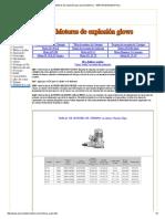 Motores de Explosión Para Aeromodelismo - AEROMODELISMOFACIL