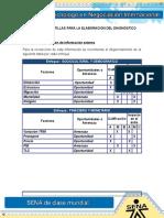 Evidencia 3 elaboracion del diagnostico