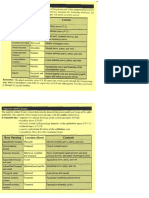 Anatomy 27.pdf