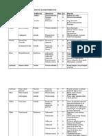 cuadroresumenmovimientosporsegmentoscorporales-130321145431-phpapp02.doc