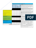 test blueprint portfolio