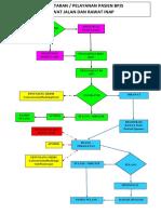 ALUR PELAYANAN FLOW CHART.pdf