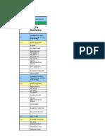 Приложение 1_Спецификация Поставки