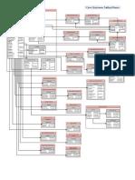 Epicor_Core_Data_Map.pdf