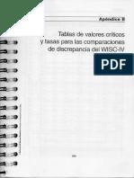 Tablas WISC IV