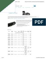 Dell PowerEdge RAID Controllers