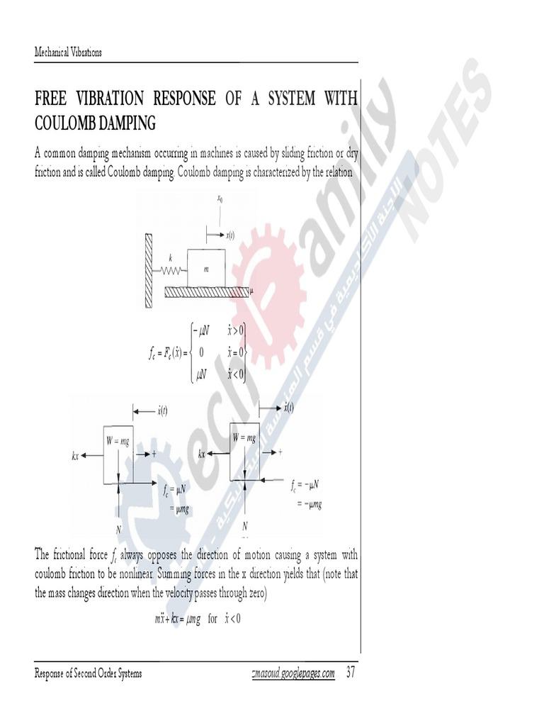 4-VB Coulomb Damping   Física y matemáticas   Mathematics