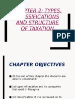 Economics of Taxation Chapter 2