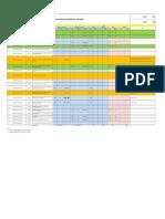 Demin Stress Analysis Tracking Sheet
