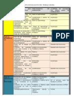 Estrategias de Evaluación y Recogida Datos