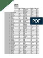 Ranking Postal en sala