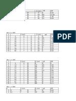 Tabels pj1.xlsx
