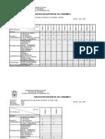 Evaluacion Superficial Del Pavimento Thd