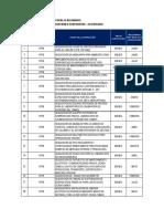 Programa Anual Contrataciones 2016 CORPORATIVO