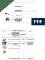 Matriz de Elementos de Proteccion Personal