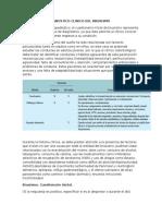 Metodos Del Diagnostico Clinico Del Bruxismo