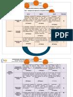 Rubrica_integrada_de_evaluacion_Curso_201062-1.docx