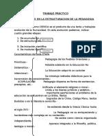 TRABAJO PRÁCTICO PEDAGOGIA.docx