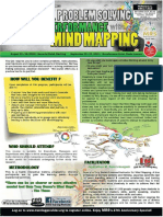 Mind Mapping (EB1)