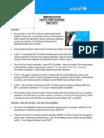 UNICEF Imunisasi April