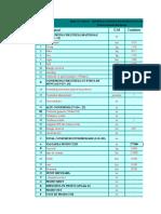 Tabel Indicatori Iea Cap2