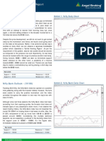 Premarket Technical&Derivative Angel 17.11.16
