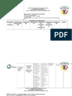 Formato planificacion E.T.I 4 Año 2016-2017 Máquinas y Herramientas.docx