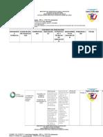 Formato Planificacion E.T.I 4 Año 2016-2017 Petroquimica
