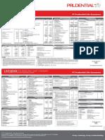 Financial Statement 2015 Prudentrial