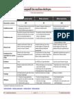 Comparatif_machines_electriques.pdf