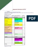 Programme de l Enseignement Theorique en Ects 2016