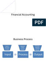 Financial Accounting_Journal Entries