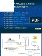 Flow Sheets Yanacocha Norte 1