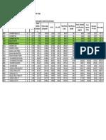 Lista de Precios BTP Distribuciones Incremento Al 09 de Junio 2014 N83
