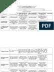 Rúbrica Trabajo de Equipo (Evaluación de Profesor)
