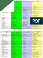 110493780 Correspondencia Entre as Normas ISO 9001 14001 e OSHA