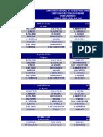 Fixture 2016-2017 Primera Division.xlsx