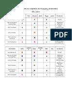 Cronograma de Control de Plagas y Roedores Est, Comercial