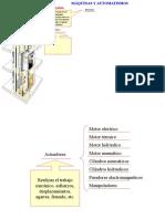 Automata Programable Ejercicios-1